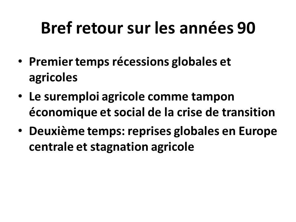 Bref retour sur les années 90 Premier temps récessions globales et agricoles Le suremploi agricole comme tampon économique et social de la crise de tr
