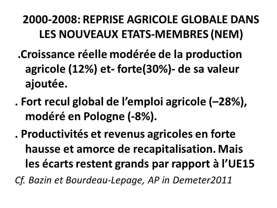 2000-2008: REPRISE AGRICOLE GLOBALE DANS LES NOUVEAUX ETATS-MEMBRES (NEM).Croissance réelle modérée de la production agricole (12%) et- forte(30%)- de sa valeur ajoutée..