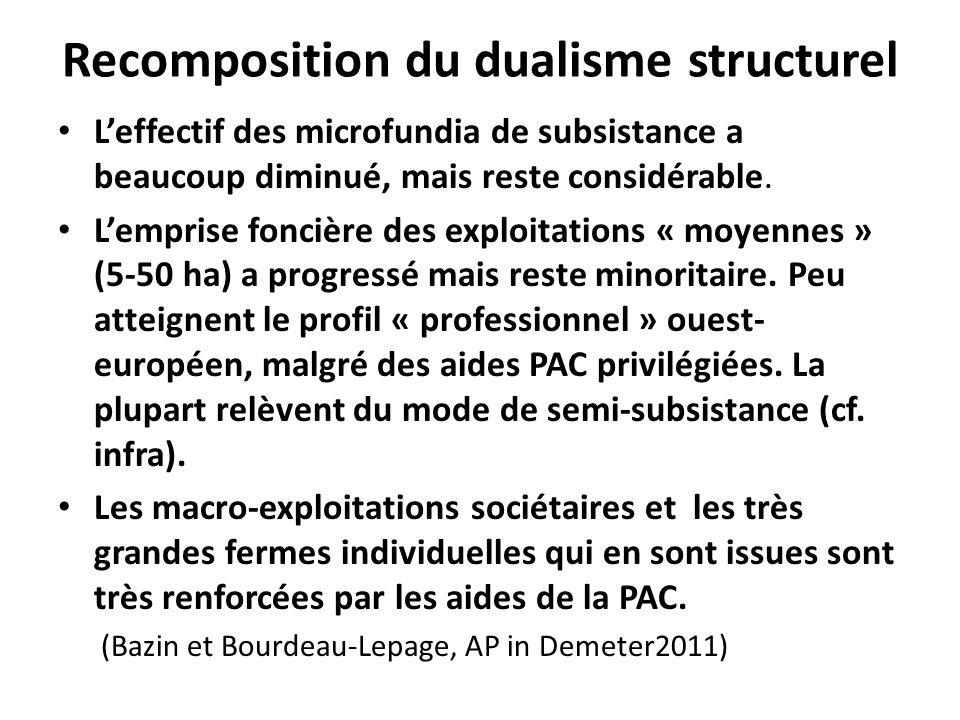 Recomposition du dualisme structurel Leffectif des microfundia de subsistance a beaucoup diminué, mais reste considérable. Lemprise foncière des explo