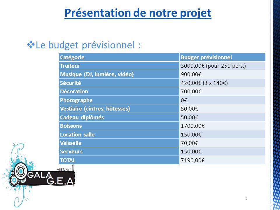 5 Présentation de notre projet Le budget prévisionnel : CatégorieBudget prévisionnel Traiteur3000,00 (pour 250 pers.) Musique (DJ, lumière, vidéo)900,