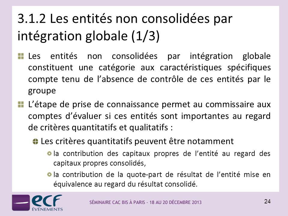 3.1.2 Les entités non consolidées par intégration globale (1/3) Les entités non consolidées par intégration globale constituent une catégorie aux cara