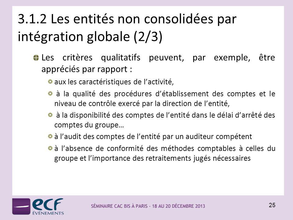 3.1.2 Les entités non consolidées par intégration globale (2/3) Les critères qualitatifs peuvent, par exemple, être appréciés par rapport : aux les ca