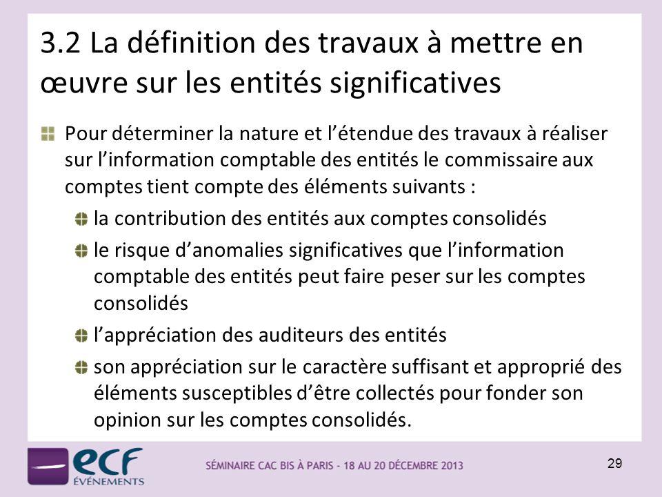 3.2 La définition des travaux à mettre en œuvre sur les entités significatives Pour déterminer la nature et létendue des travaux à réaliser sur linfor