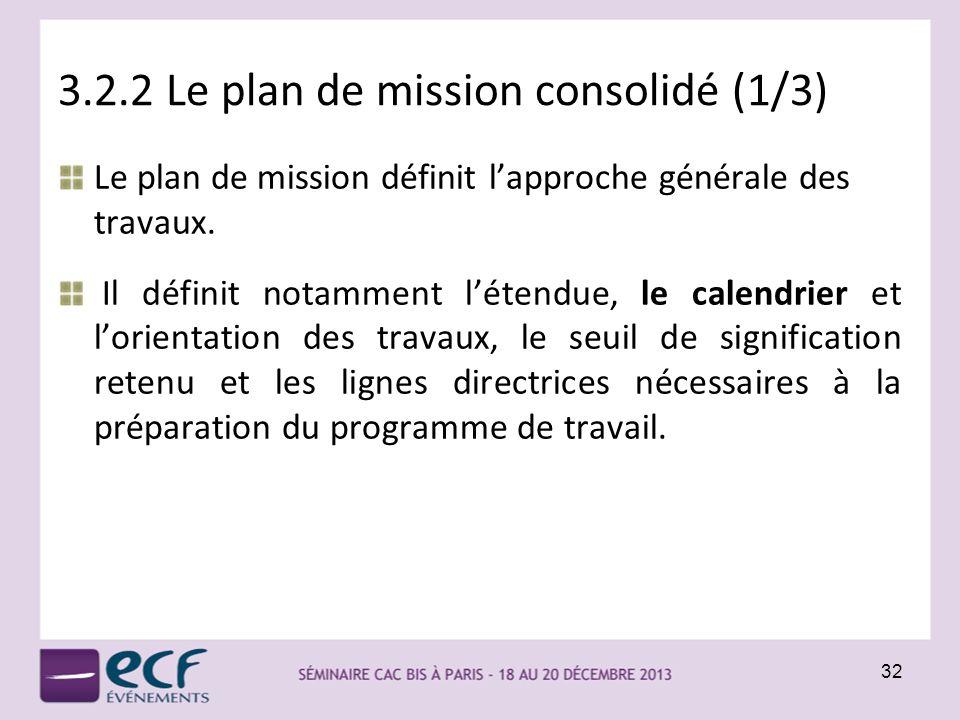 3.2.2 Le plan de mission consolidé (1/3) Le plan de mission définit lapproche générale des travaux. Il définit notamment létendue, le calendrier et lo