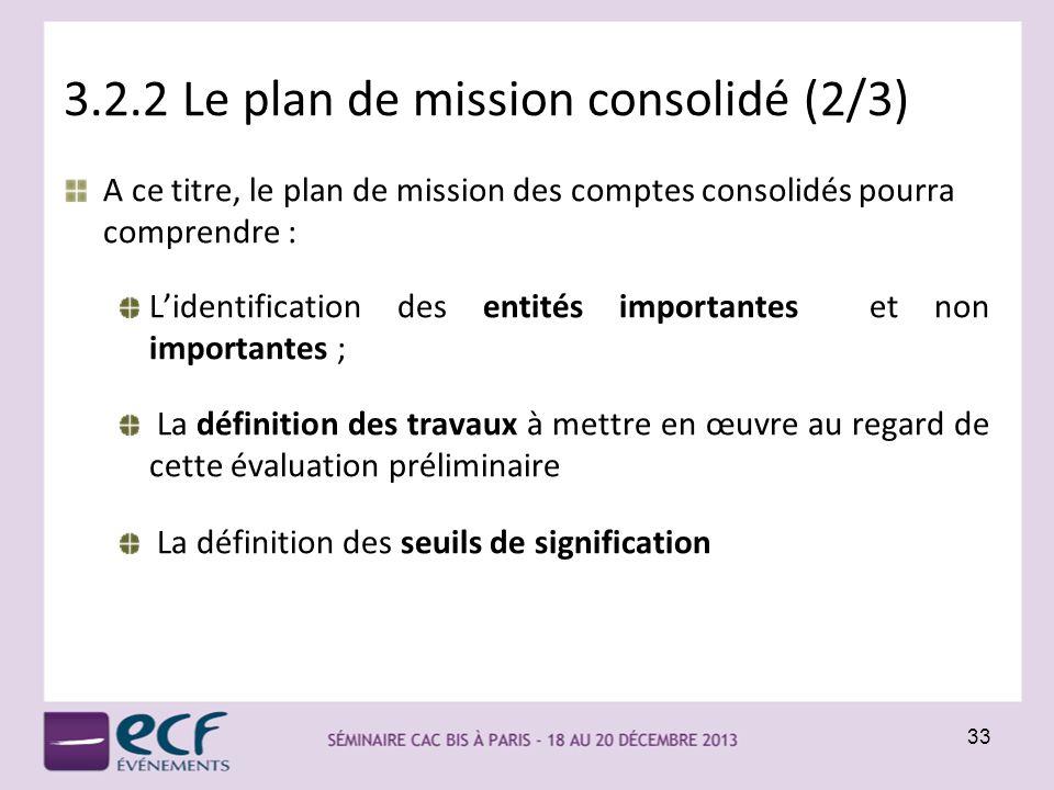 3.2.2 Le plan de mission consolidé (2/3) A ce titre, le plan de mission des comptes consolidés pourra comprendre : Lidentification des entités importa