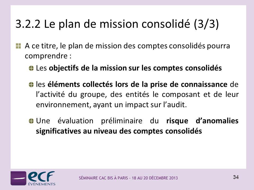 3.2.2 Le plan de mission consolidé (3/3) A ce titre, le plan de mission des comptes consolidés pourra comprendre : Les objectifs de la mission sur les