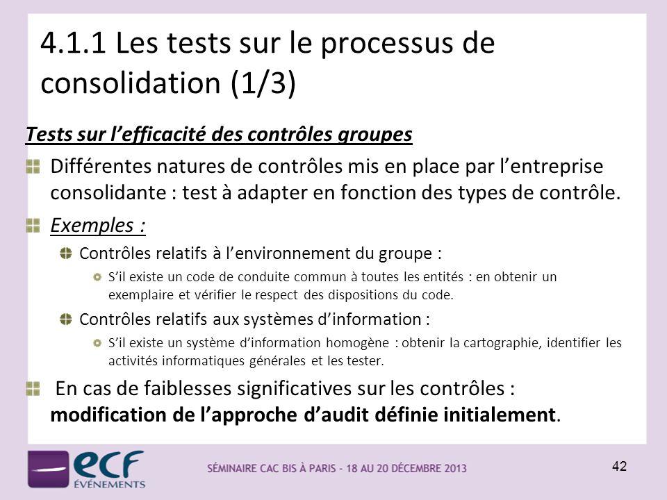 4.1.1 Les tests sur le processus de consolidation (1/3) Tests sur lefficacité des contrôles groupes Différentes natures de contrôles mis en place par