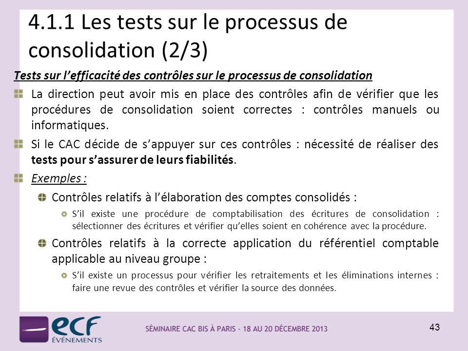 4.1.1 Les tests sur le processus de consolidation (2/3) Tests sur lefficacité des contrôles sur le processus de consolidation La direction peut avoir