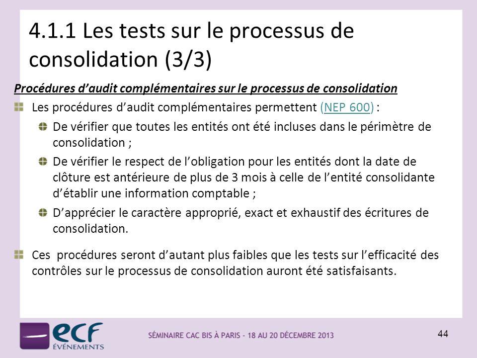 4.1.1 Les tests sur le processus de consolidation (3/3) Procédures daudit complémentaires sur le processus de consolidation Les procédures daudit comp