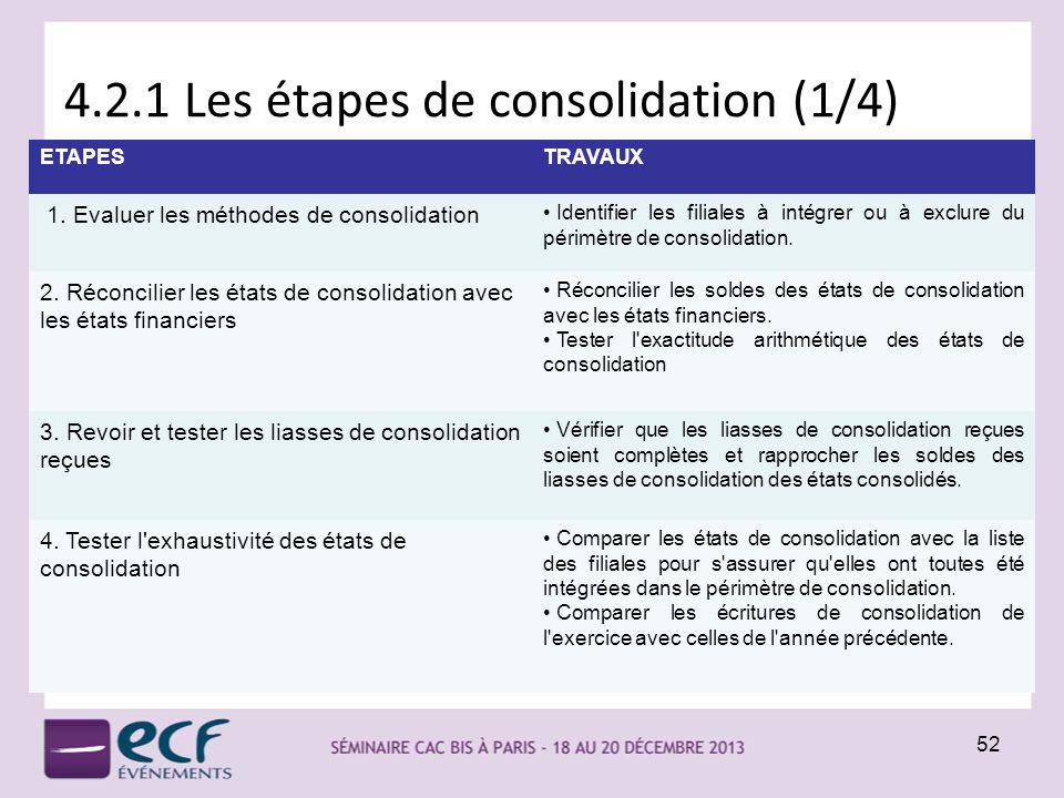 4.2.1 Les étapes de consolidation (1/4) 52 ETAPESTRAVAUX 1. Evaluer les méthodes de consolidation Identifier les filiales à intégrer ou à exclure du p