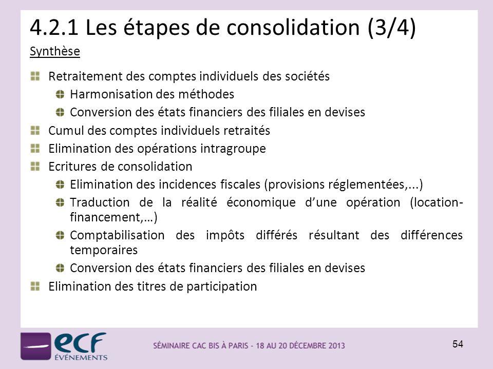 4.2.1 Les étapes de consolidation (3/4) Synthèse Retraitement des comptes individuels des sociétés Harmonisation des méthodes Conversion des états fin