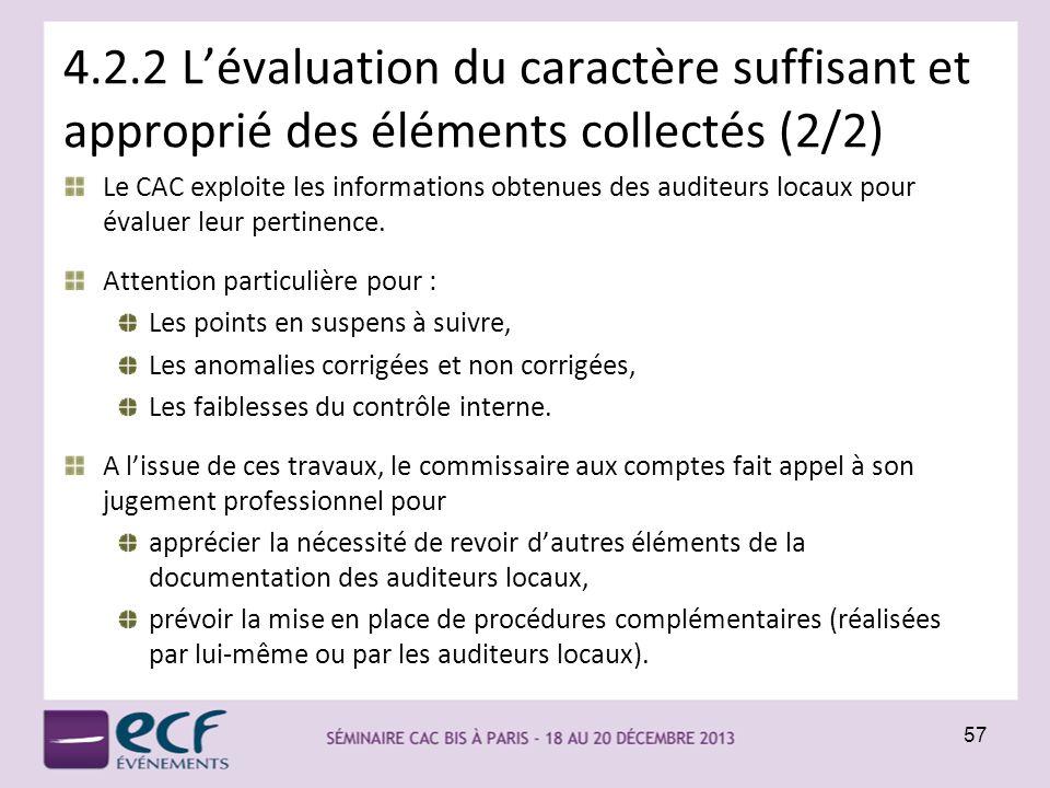 4.2.2 Lévaluation du caractère suffisant et approprié des éléments collectés (2/2) Le CAC exploite les informations obtenues des auditeurs locaux pour