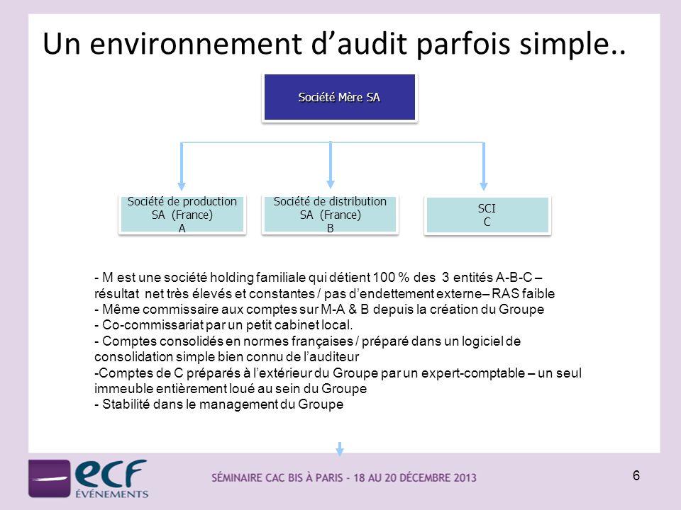 Un environnement daudit parfois simple.. 6 Société de production SA (France) A Société de production SA (France) A Société de distribution SA (France)