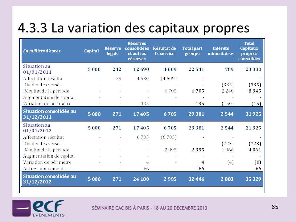 4.3.3 La variation des capitaux propres 65