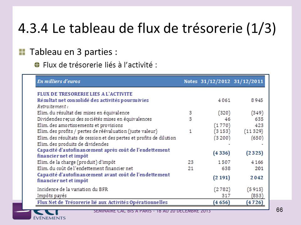 4.3.4 Le tableau de flux de trésorerie (1/3) 66 Tableau en 3 parties : Flux de trésorerie liés à lactivité :