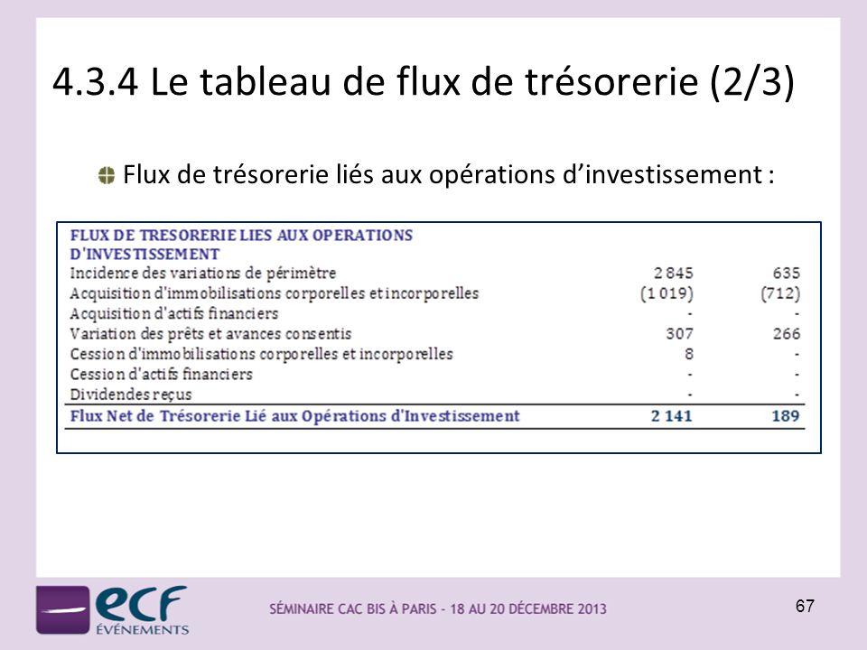 4.3.4 Le tableau de flux de trésorerie (2/3) Flux de trésorerie liés aux opérations dinvestissement : 67