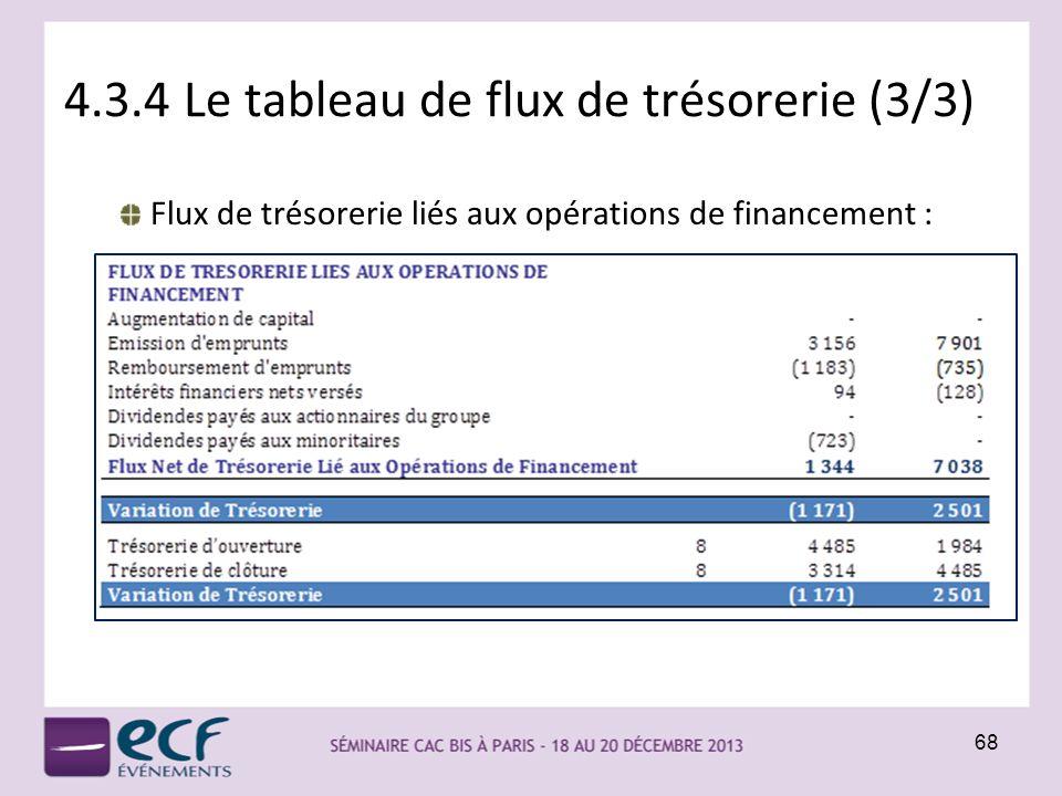 4.3.4 Le tableau de flux de trésorerie (3/3) Flux de trésorerie liés aux opérations de financement : 68