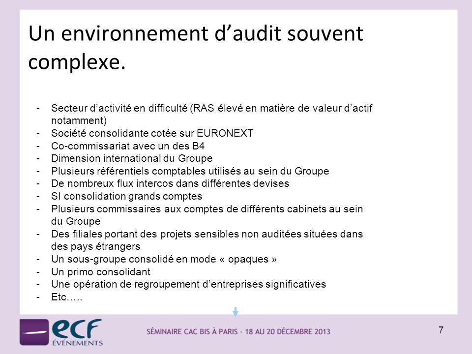 4.1.3 Les procédures analytiques sur les entités non significatives (2/3) Nature des procédures analytiques Le CAC peut utiliser les procédures analytiques mis en place par la direction sil en existe.