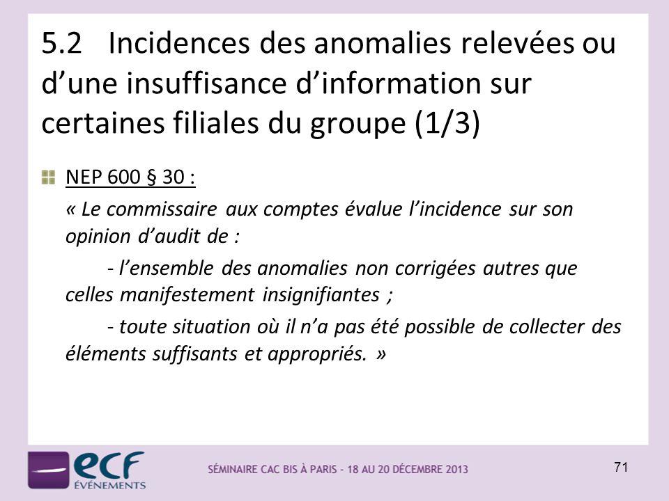 5.2Incidences des anomalies relevées ou dune insuffisance dinformation sur certaines filiales du groupe (1/3) NEP 600 § 30 : « Le commissaire aux comp