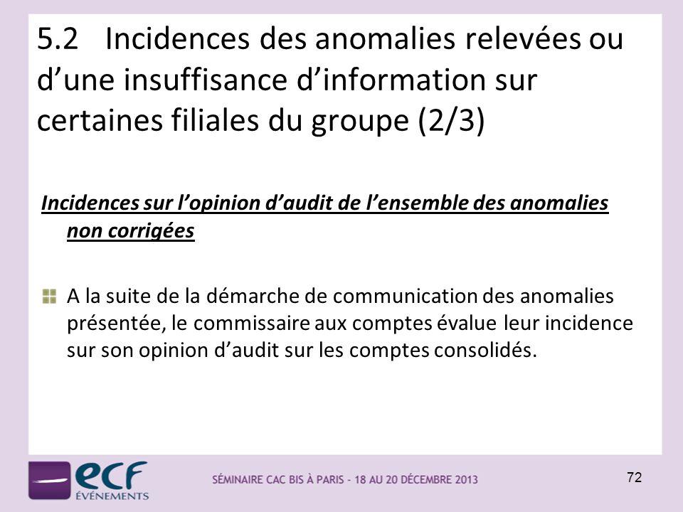 5.2Incidences des anomalies relevées ou dune insuffisance dinformation sur certaines filiales du groupe (2/3) Incidences sur lopinion daudit de lensem