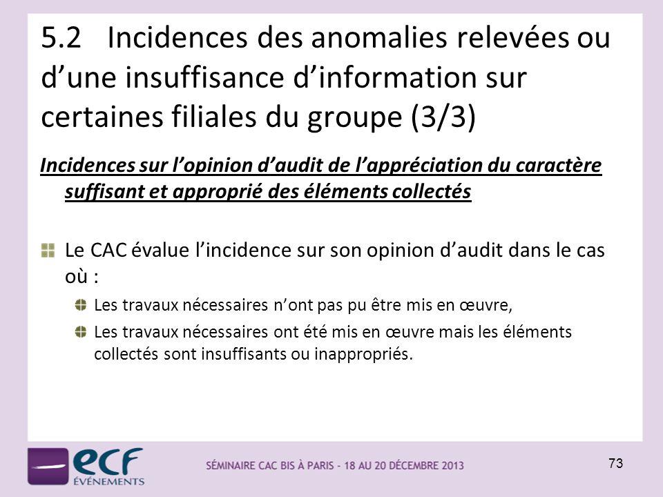5.2Incidences des anomalies relevées ou dune insuffisance dinformation sur certaines filiales du groupe (3/3) Incidences sur lopinion daudit de lappré