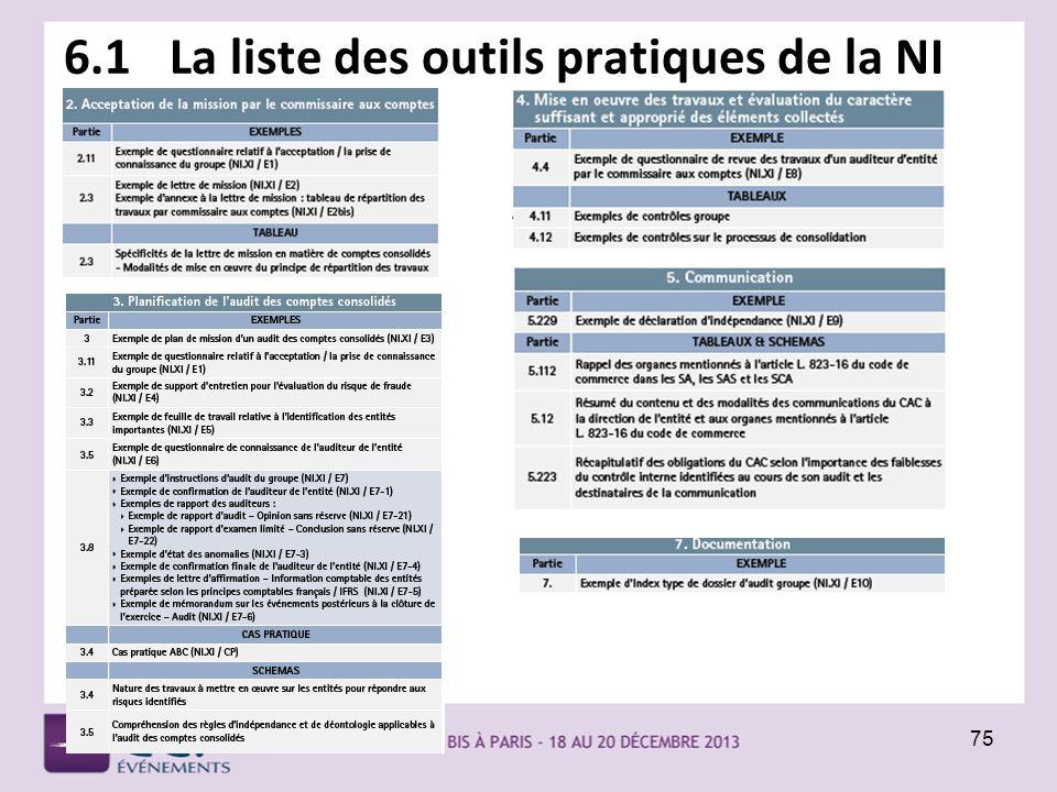 6.1La liste des outils pratiques de la NI 75