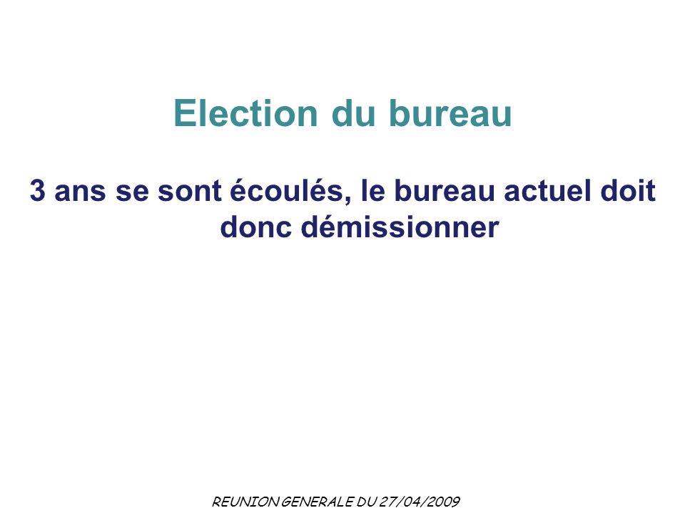 REUNION GENERALE DU 27/04/2009 Election du bureau 3 ans se sont écoulés, le bureau actuel doit donc démissionner