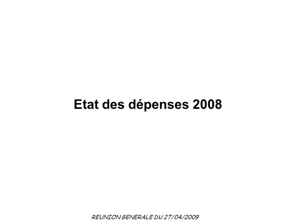 REUNION GENERALE DU 27/04/2009 Etat des dépenses 2008