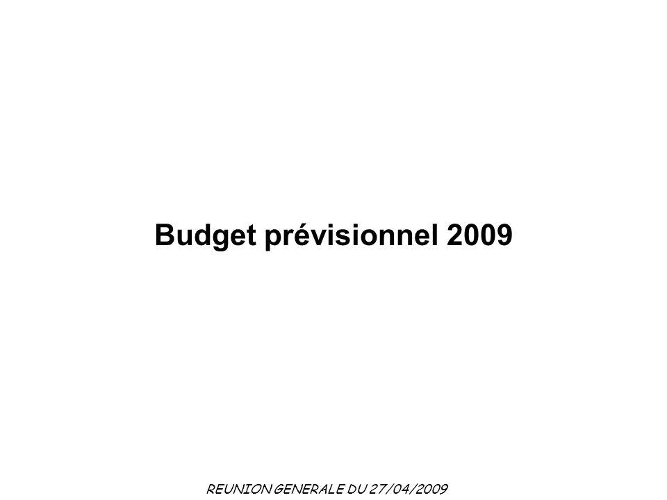 REUNION GENERALE DU 27/04/2009 Budget prévisionnel 2009