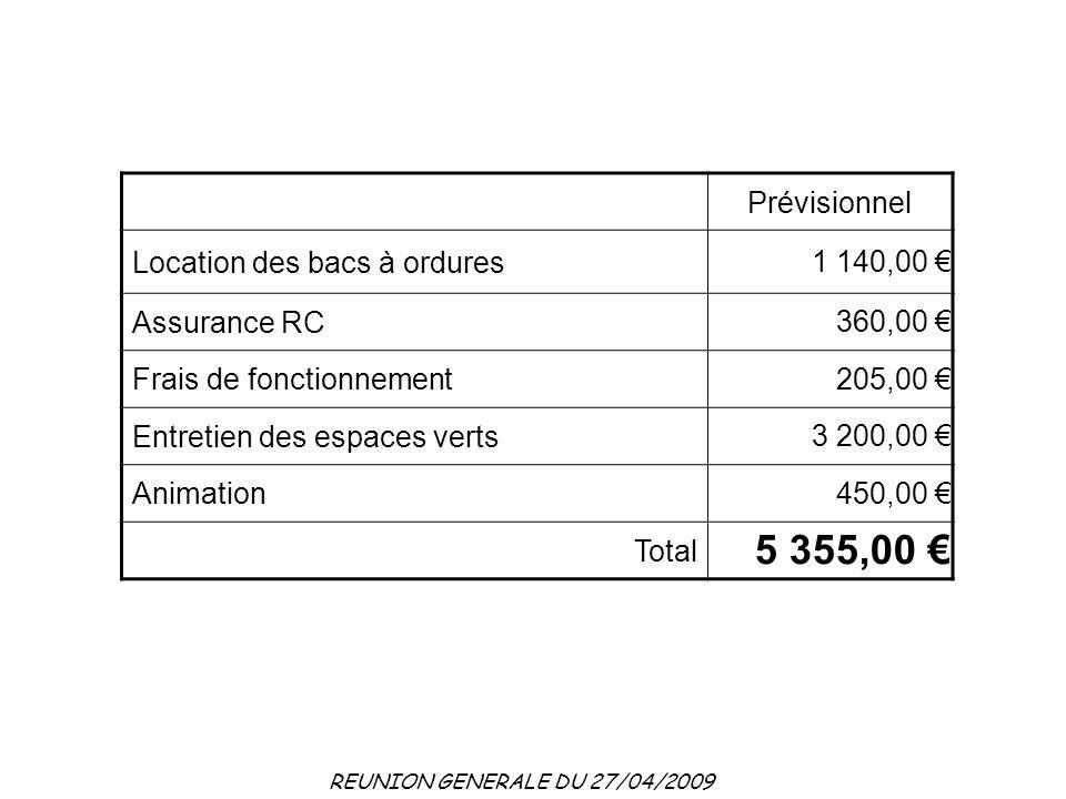 REUNION GENERALE DU 27/04/2009 Prévisionnel Location des bacs à ordures 1 140,00 Assurance RC 360,00 Frais de fonctionnement 205,00 Entretien des espaces verts 3 200,00 Animation 450,00 Total 5 355,00