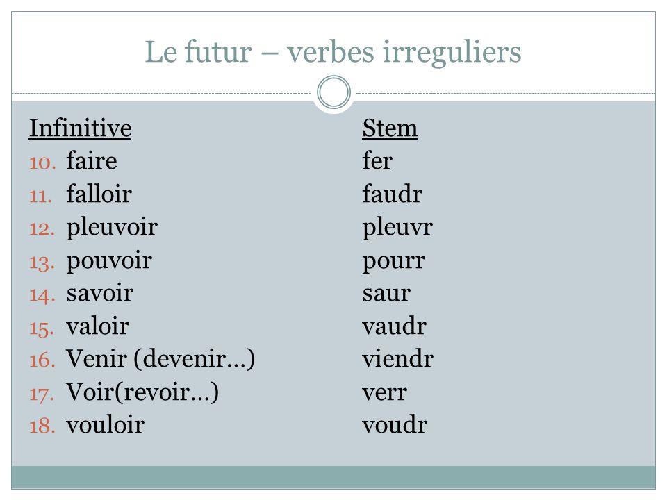 Le futur – verbes irreguliers InfinitiveStem 1. Acheter(e-er verbs)achèter 2. acquerir(group)acquerr 3. Appeler(eler verbs)appeller 4. allerir 5. avoi