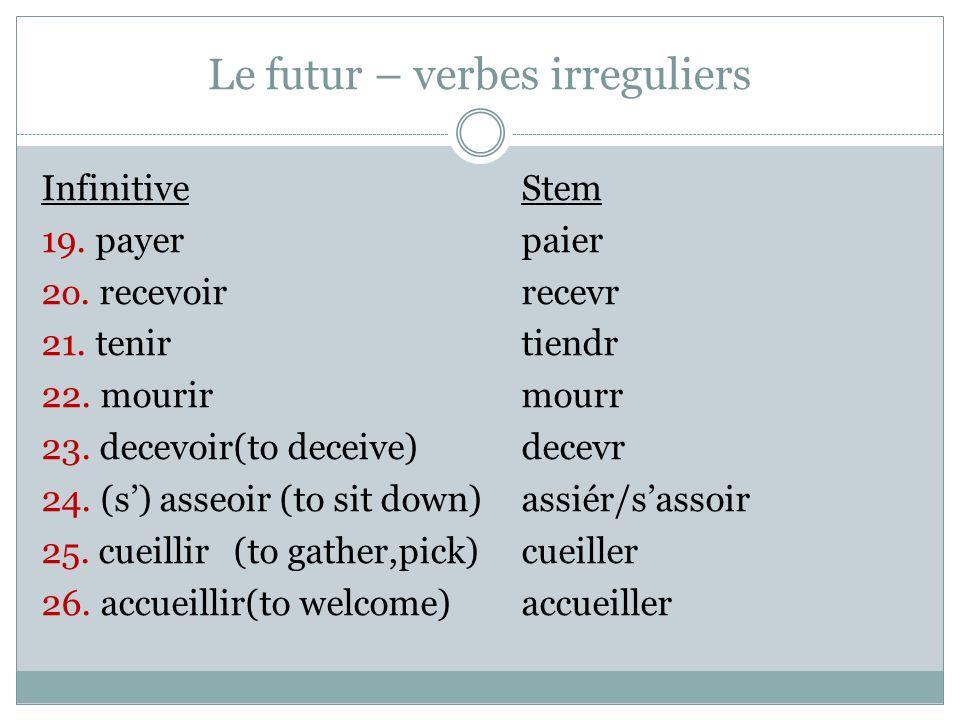 Le futur – verbes irreguliers InfinitiveStem 10. fairefer 11. falloirfaudr 12. pleuvoirpleuvr 13. pouvoirpourr 14. savoirsaur 15. valoirvaudr 16. Veni