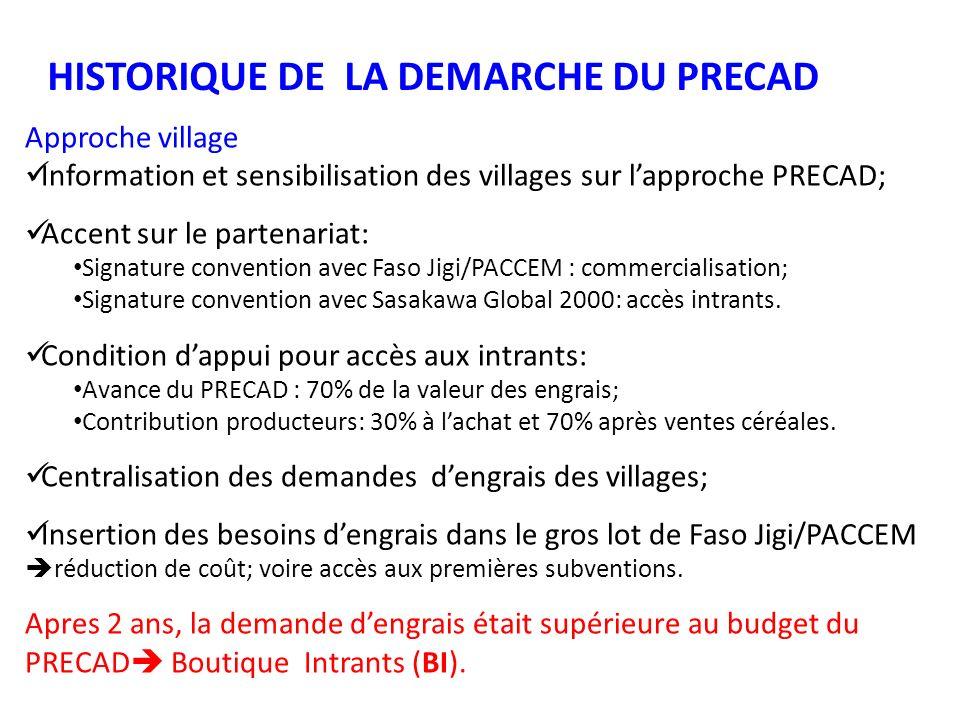 HISTORIQUE DE LA DEMARCHE DU PRECAD Approche village Information et sensibilisation des villages sur lapproche PRECAD; Accent sur le partenariat: Sign