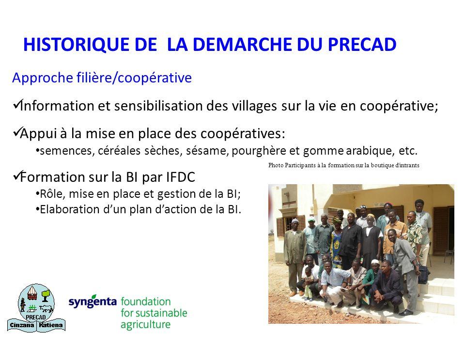 HISTORIQUE DE LA DEMARCHE DU PRECAD Approche filière/coopérative Information et sensibilisation des villages sur la vie en coopérative; Appui à la mis