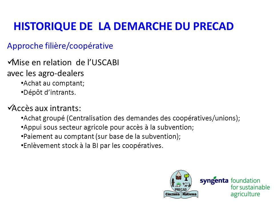 HISTORIQUE DE LA DEMARCHE DU PRECAD Approche filière/coopérative Mise en relation de lUSCABI avec les agro-dealers Achat au comptant; Dépôt dintrants.