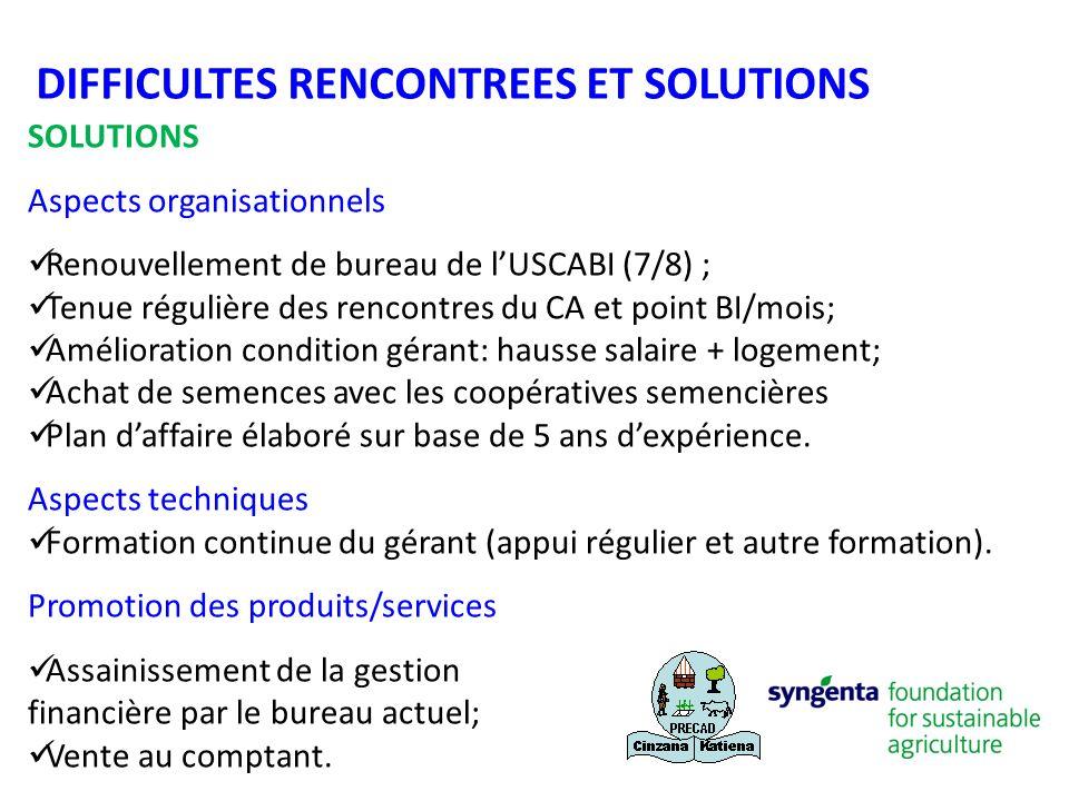 SOLUTIONS Aspects organisationnels Renouvellement de bureau de lUSCABI (7/8) ; Tenue régulière des rencontres du CA et point BI/mois; Amélioration con