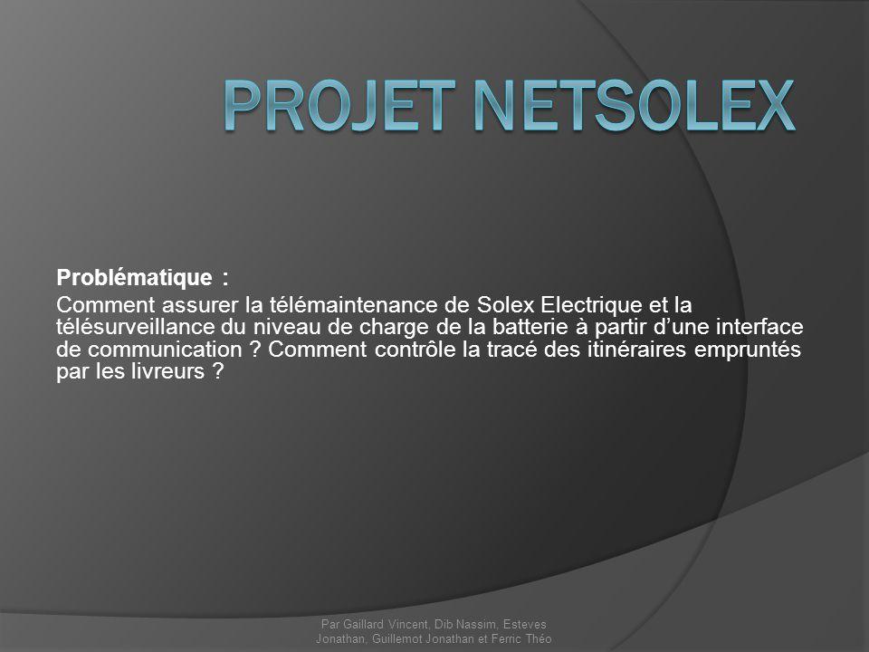 Problématique : Comment assurer la télémaintenance de Solex Electrique et la télésurveillance du niveau de charge de la batterie à partir dune interfa