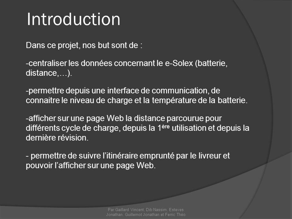 Introduction Par Gaillard Vincent, Dib Nassim, Esteves Jonathan, Guillemot Jonathan et Ferric Théo Dans ce projet, nos but sont de : -centraliser les