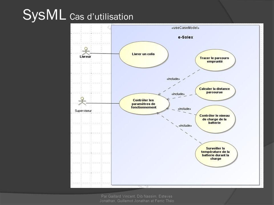 SysML Cas dutilisation Par Gaillard Vincent, Dib Nassim, Esteves Jonathan, Guillemot Jonathan et Ferric Théo