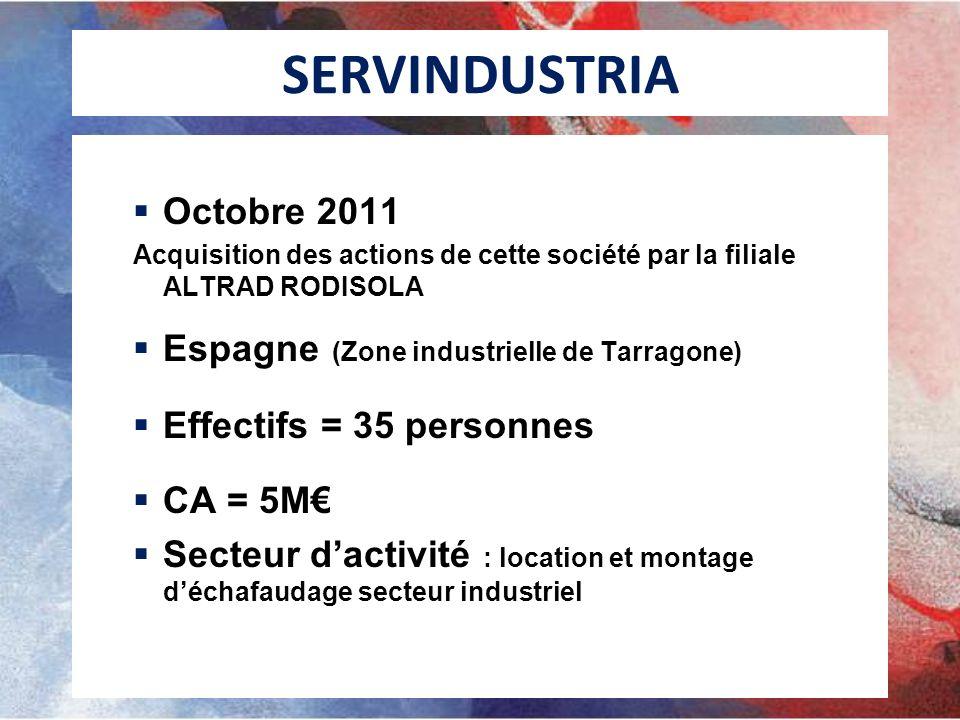 SERVINDUSTRIA Octobre 2011 Acquisition des actions de cette société par la filiale ALTRAD RODISOLA Espagne (Zone industrielle de Tarragone) Effectifs = 35 personnes CA = 5M Secteur dactivité : location et montage déchafaudage secteur industriel