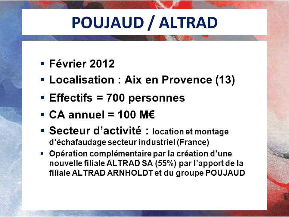 POUJAUD / ALTRAD Février 2012 Localisation : Aix en Provence (13) Effectifs = 700 personnes CA annuel = 100 M Secteur dactivité : location et montage déchafaudage secteur industriel (France) Opération complémentaire par la création dune nouvelle filiale ALTRAD SA (55%) par lapport de la filiale ALTRAD ARNHOLDT et du groupe POUJAUD