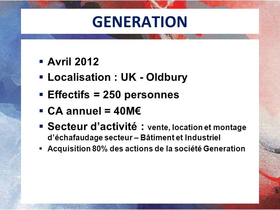 GENERATION Avril 2012 Localisation : UK - Oldbury Effectifs = 250 personnes CA annuel = 40M Secteur dactivité : vente, location et montage déchafaudage secteur – Bâtiment et Industriel Acquisition 80% des actions de la société Generation