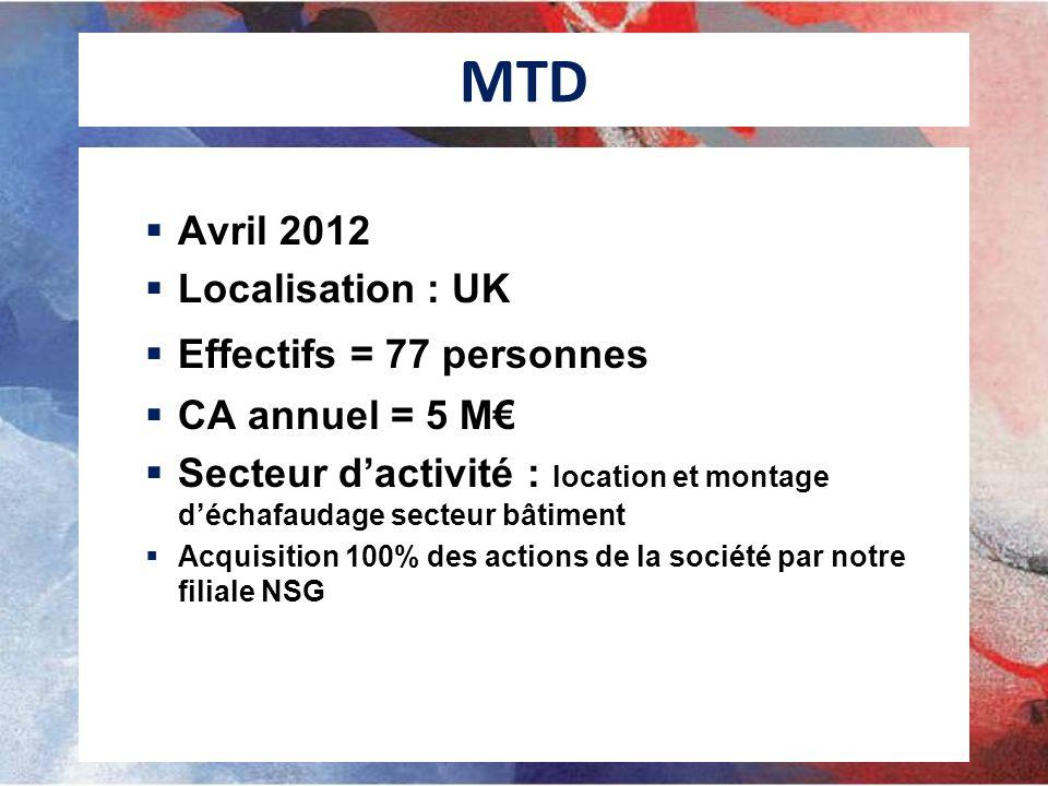 MTD Avril 2012 Localisation : UK Effectifs = 77 personnes CA annuel = 5 M Secteur dactivité : location et montage déchafaudage secteur bâtiment Acquisition 100% des actions de la société par notre filiale NSG