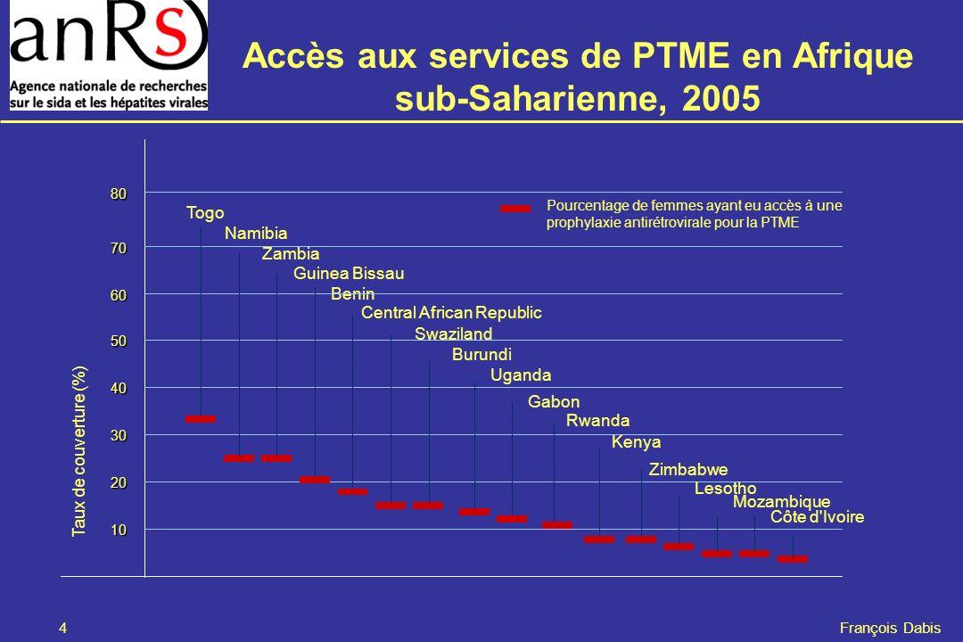 4 François Dabis Accès aux services de PTME en Afrique sub-Saharienne, 2005 Guinea Bissau Zimbabwe Zambia Central African Republic Kenya Côte d'Ivoire