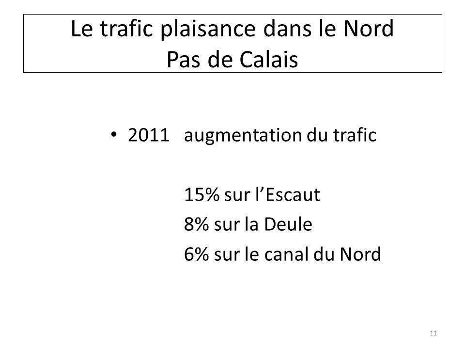 Le trafic plaisance dans le Nord Pas de Calais 2011 augmentation du trafic 15% sur lEscaut 8% sur la Deule 6% sur le canal du Nord 11