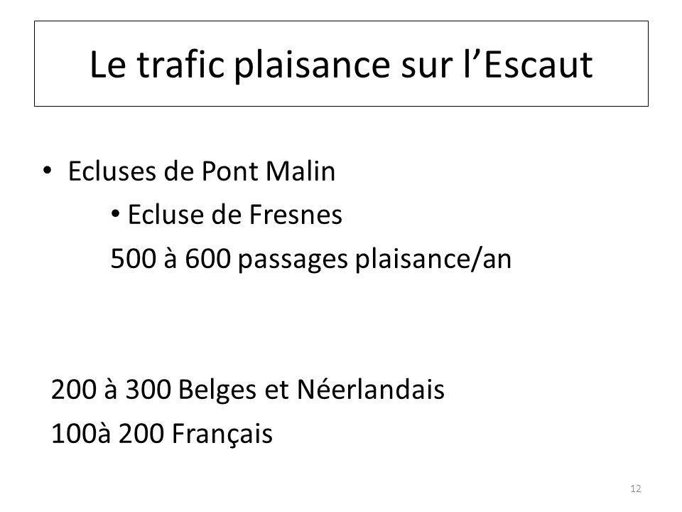Le trafic plaisance sur lEscaut Ecluses de Pont Malin Ecluse de Fresnes 500 à 600 passages plaisance/an 200 à 300 Belges et Néerlandais 100à 200 Franç