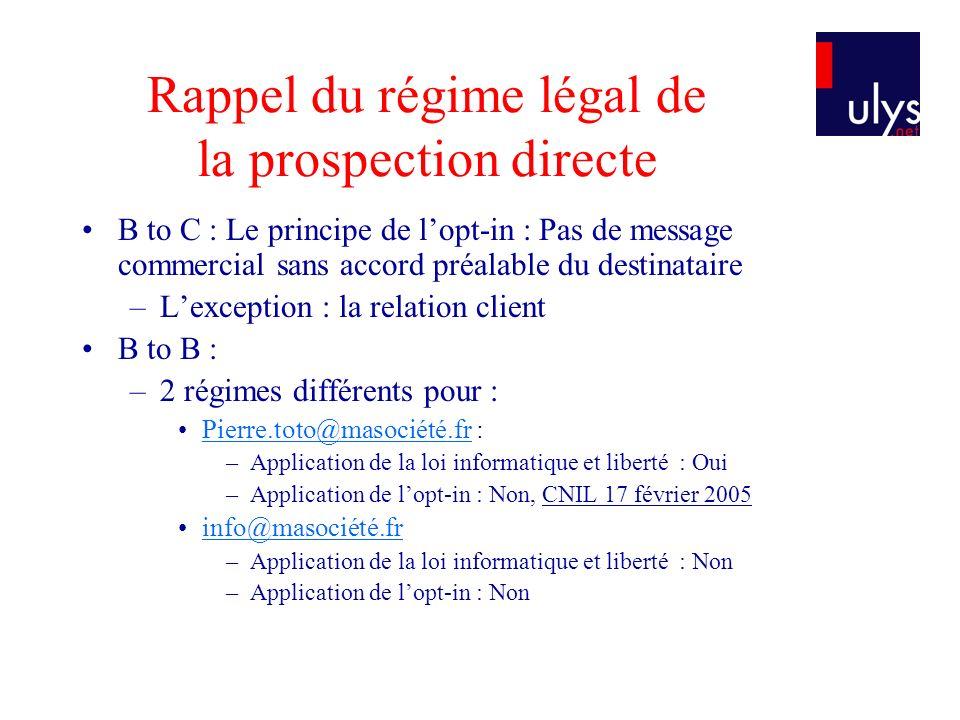 Rappel du régime légal de la prospection directe B to C : Le principe de lopt-in : Pas de message commercial sans accord préalable du destinataire –Le