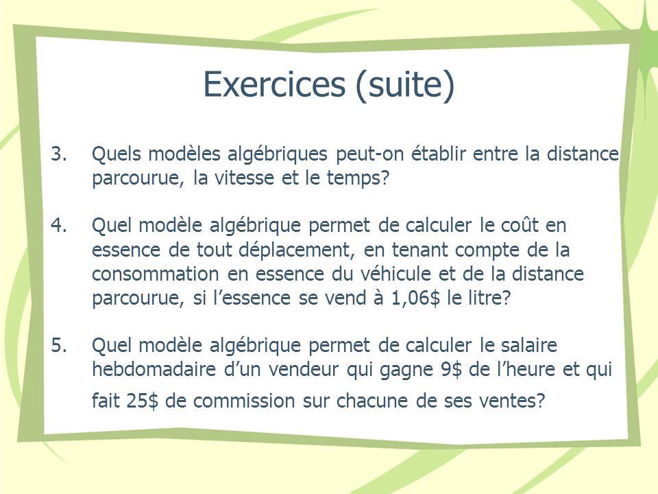 Exercices (suite) 3.Quels modèles algébriques peut-on établir entre la distance parcourue, la vitesse et le temps? 4.Quel modèle algébrique permet de