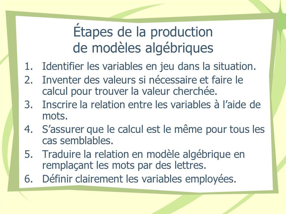 Étapes de la production de modèles algébriques 1.Identifier les variables en jeu dans la situation. 2.Inventer des valeurs si nécessaire et faire le c
