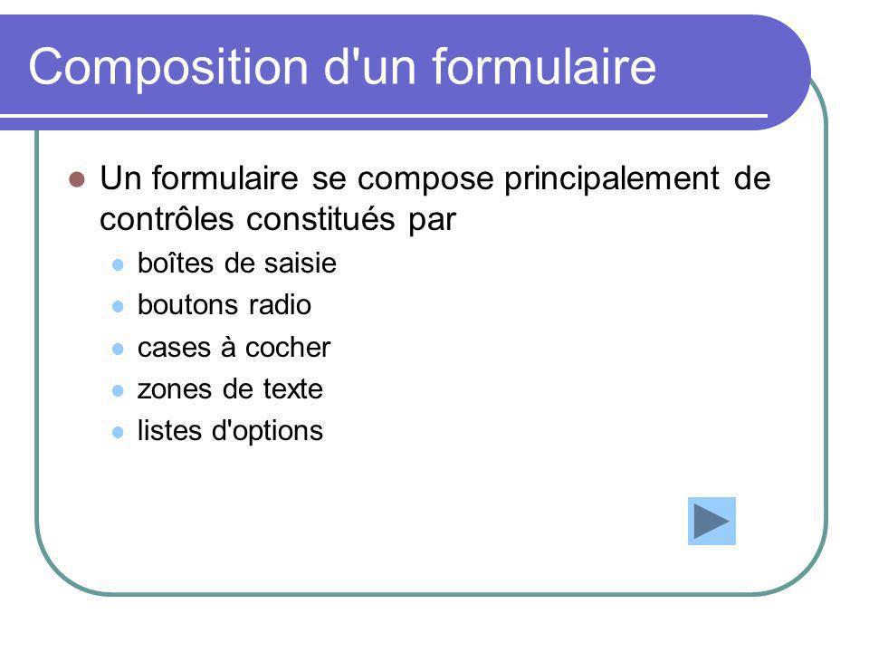Composition d'un formulaire Un formulaire se compose principalement de contrôles constitués par boîtes de saisie boutons radio cases à cocher zones de